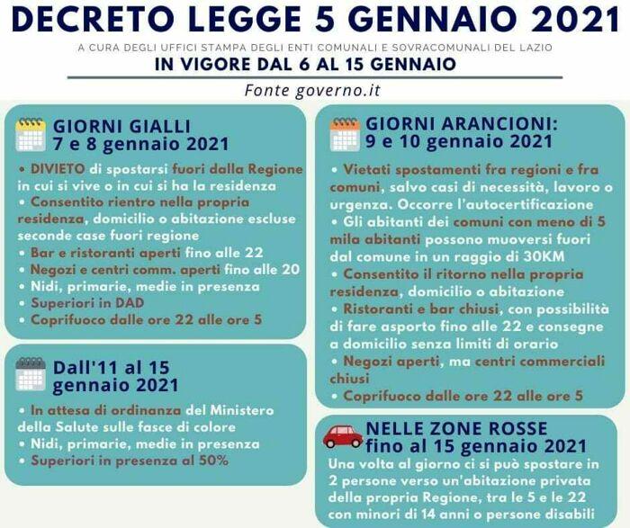 Decreto Legge 5 gennaio 2021-2